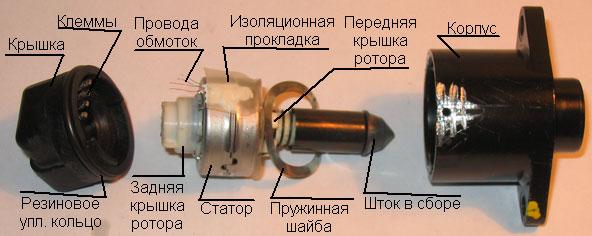 сканирования программа отпечатков как на называется пальцев айпад